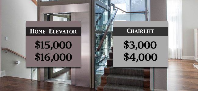 How much do home elevators cost homemade ftempo for Elevator home cost